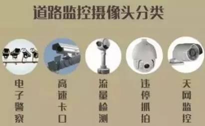 开车不认识这5种摄像头,给你2本驾照也不够扣!快来看看!